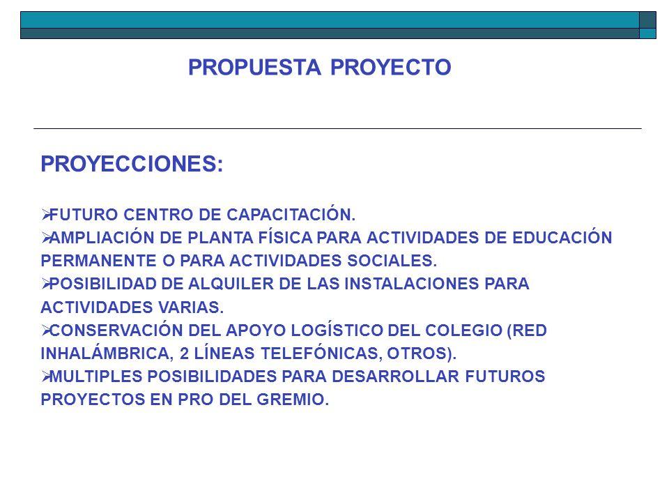 PROYECCIONES: FUTURO CENTRO DE CAPACITACIÓN. AMPLIACIÓN DE PLANTA FÍSICA PARA ACTIVIDADES DE EDUCACIÓN PERMANENTE O PARA ACTIVIDADES SOCIALES. POSIBIL