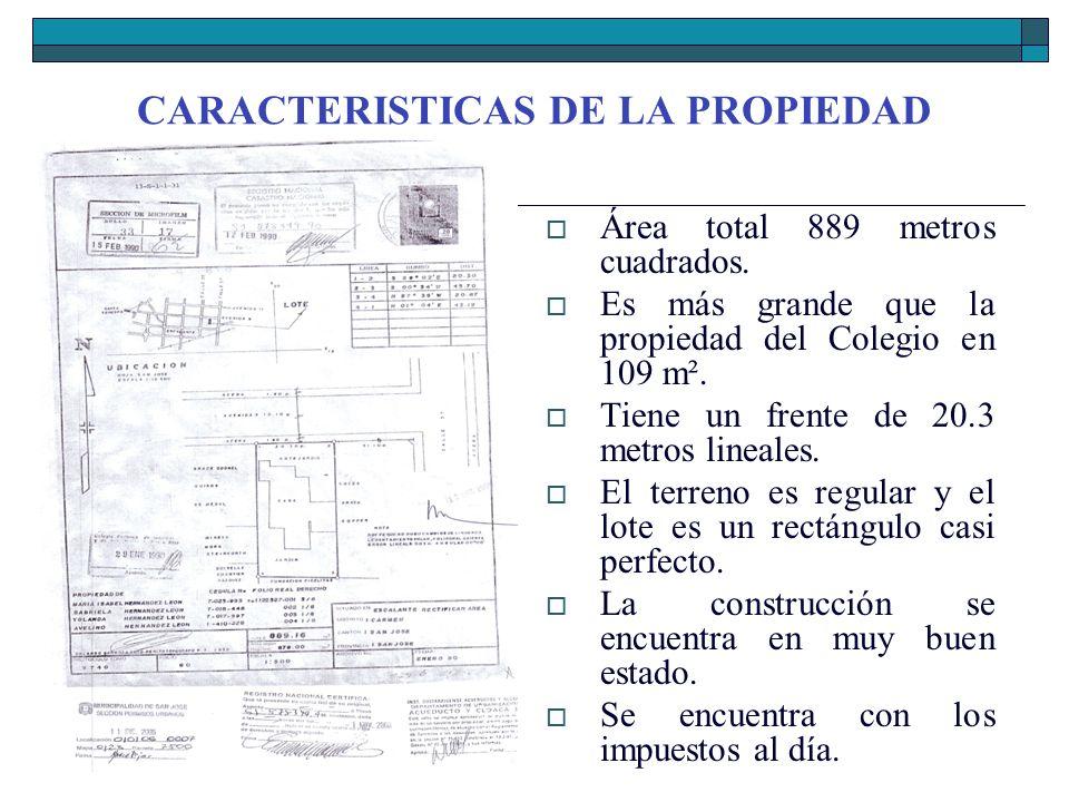 CARACTERISTICAS DE LA PROPIEDAD Área total 889 metros cuadrados. Es más grande que la propiedad del Colegio en 109 m². Tiene un frente de 20.3 metros