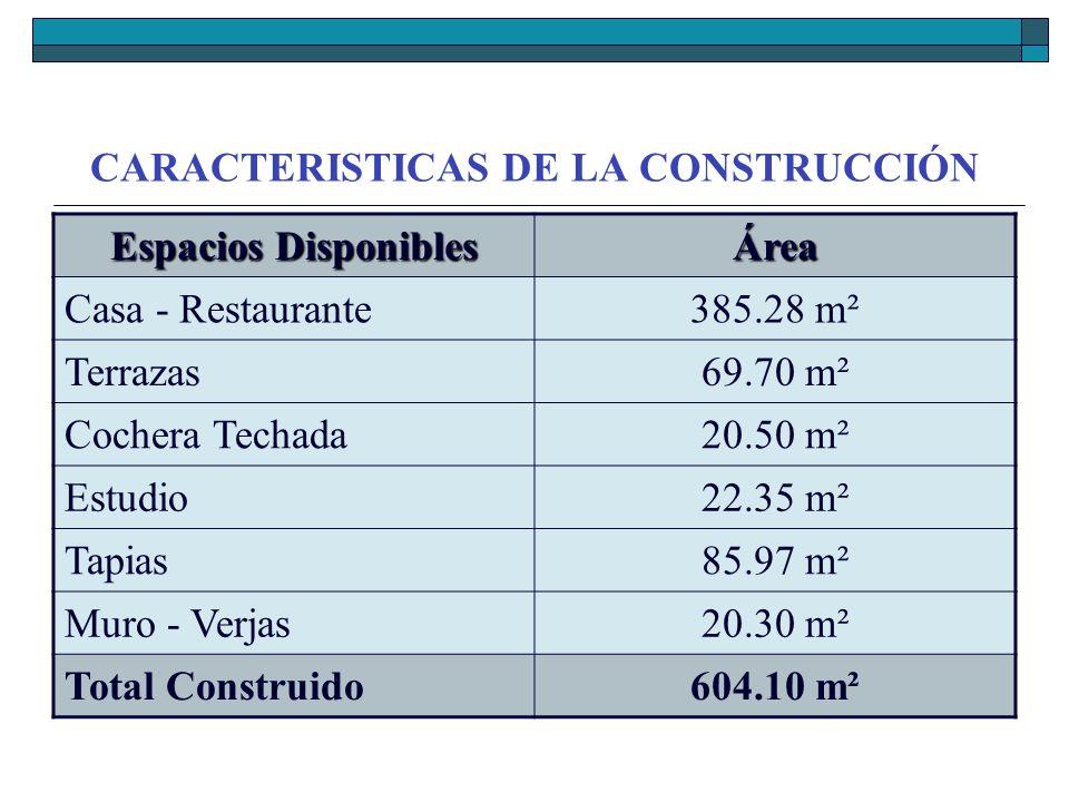 CARACTERISTICAS DE LA CONSTRUCCIÓN Espacios Disponibles Área Casa - Restaurante385.28 m² Terrazas69.70 m² Cochera Techada20.50 m² Estudio22.35 m² Tapi