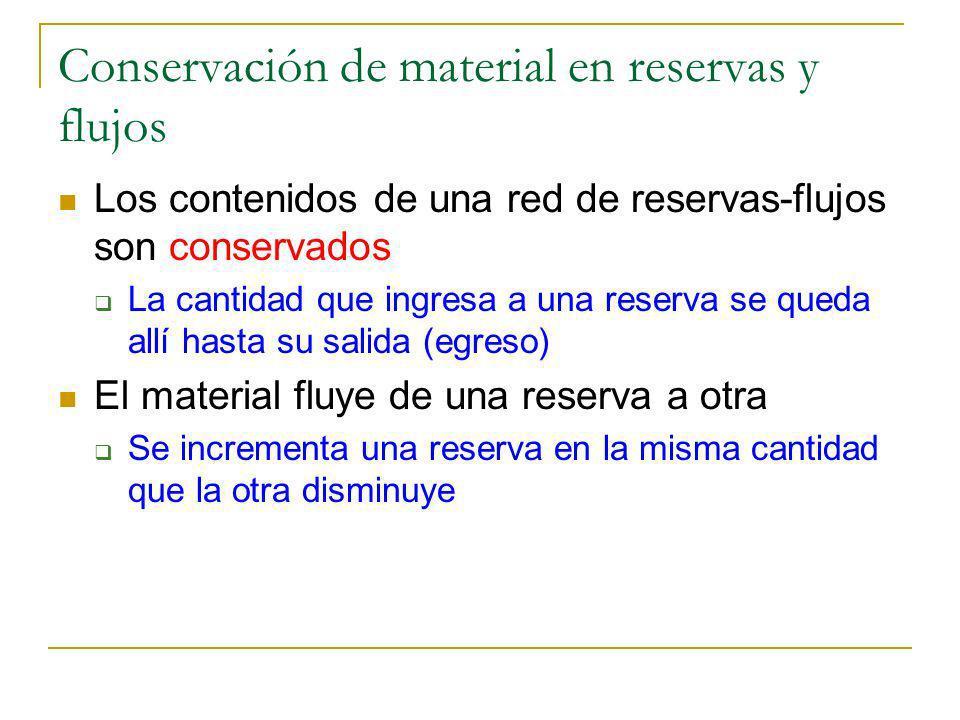 Conservación de material en reservas y flujos Los contenidos de una red de reservas-flujos son conservados La cantidad que ingresa a una reserva se qu
