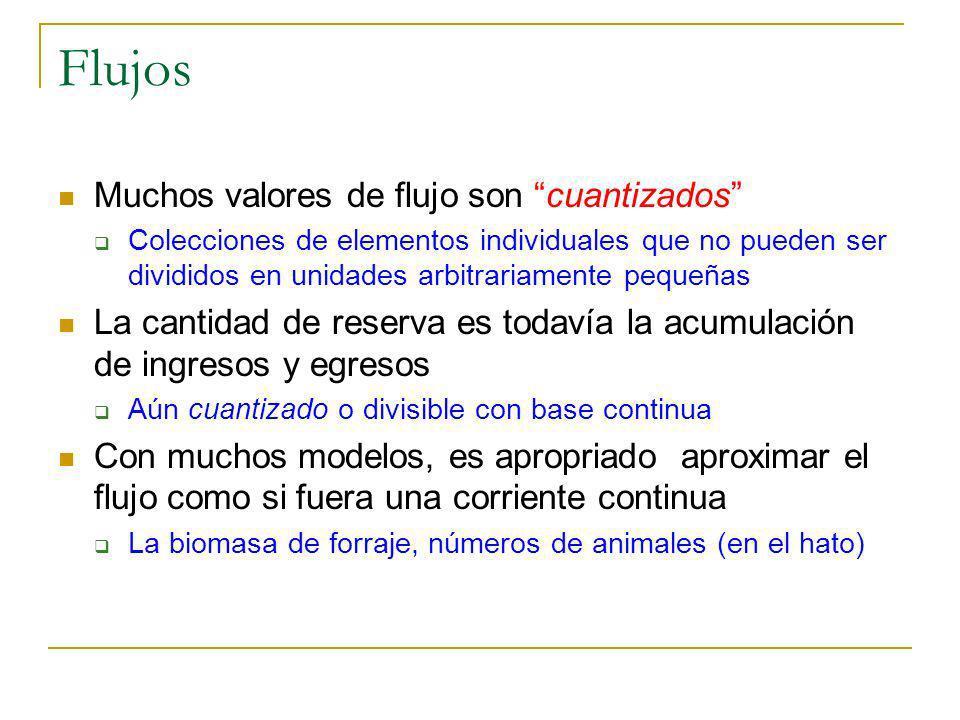 Flujos Muchos valores de flujo son cuantizados Colecciones de elementos individuales que no pueden ser divididos en unidades arbitrariamente pequeñas