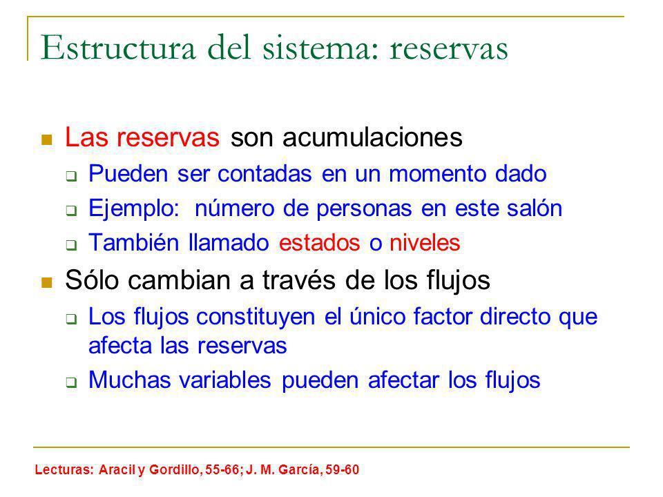 Estructura del sistema: reservas Las reservas son acumulaciones Pueden ser contadas en un momento dado Ejemplo: número de personas en este salón Tambi