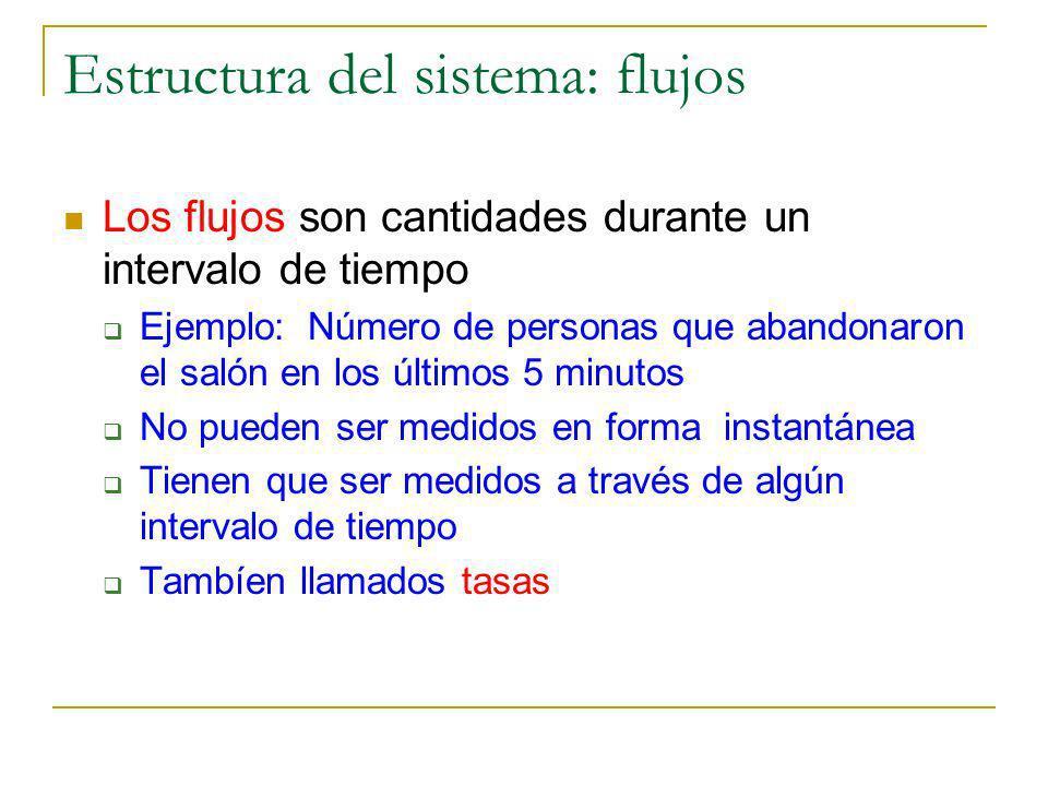 Estructura del sistema: flujos Los flujos son cantidades durante un intervalo de tiempo Ejemplo: Número de personas que abandonaron el salón en los úl