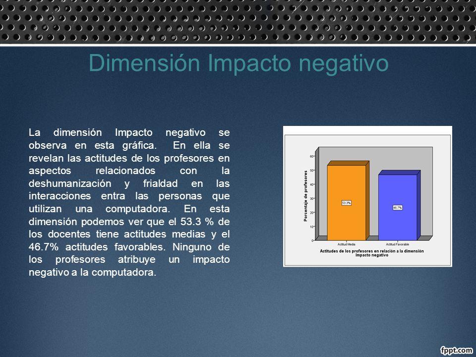 La dimensión Impacto negativo se observa en esta gráfica. En ella se revelan las actitudes de los profesores en aspectos relacionados con la deshumani