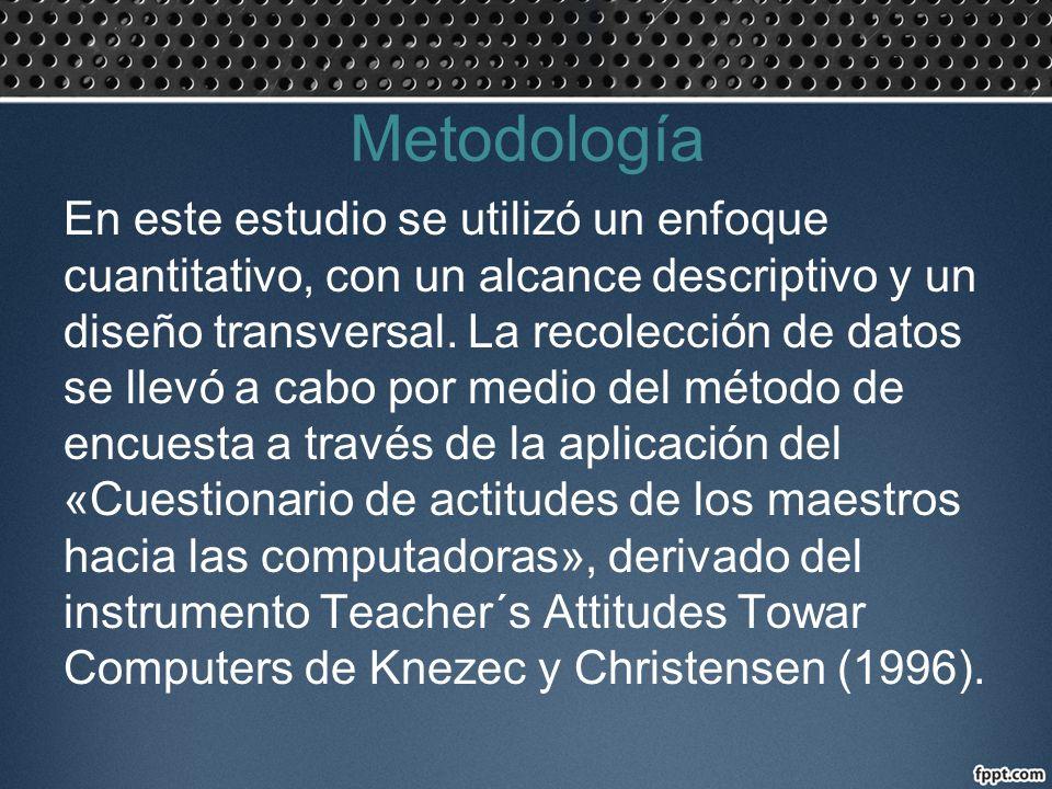 Metodología En este estudio se utilizó un enfoque cuantitativo, con un alcance descriptivo y un diseño transversal. La recolección de datos se llevó a