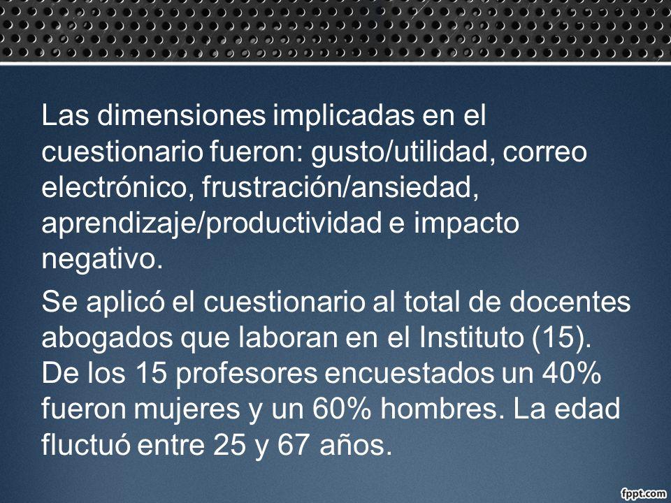 Las dimensiones implicadas en el cuestionario fueron: gusto/utilidad, correo electrónico, frustración/ansiedad, aprendizaje/productividad e impacto ne