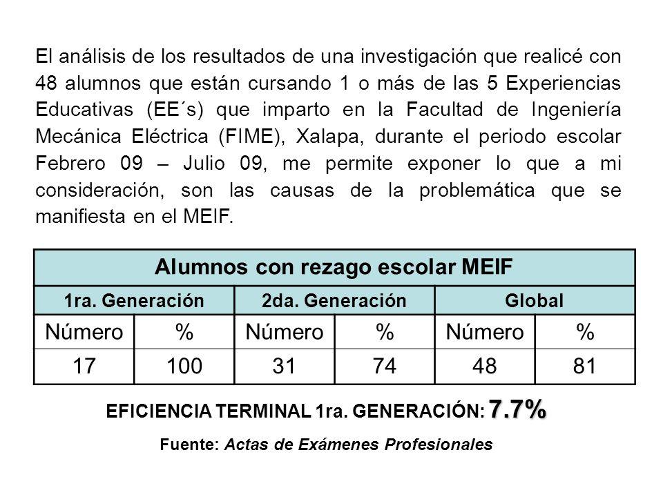El análisis de los resultados de una investigación que realicé con 48 alumnos que están cursando 1 o más de las 5 Experiencias Educativas (EE´s) que i