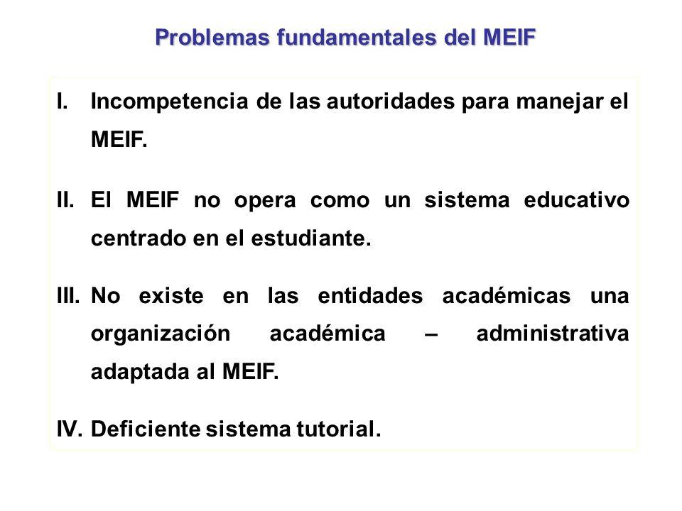 Problemas fundamentales del MEIF I.Incompetencia de las autoridades para manejar el MEIF. II.El MEIF no opera como un sistema educativo centrado en el