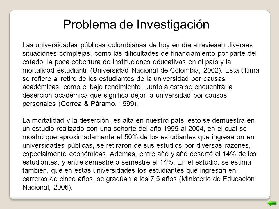 Problema de Investigación Las universidades públicas colombianas de hoy en día atraviesan diversas situaciones complejas, como las dificultades de fin