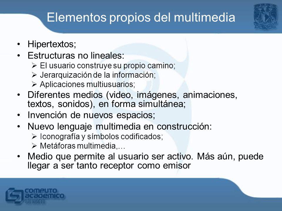 Elementos propios del multimedia Hipertextos; Estructuras no lineales: El usuario construye su propio camino; Jerarquización de la información; Aplica