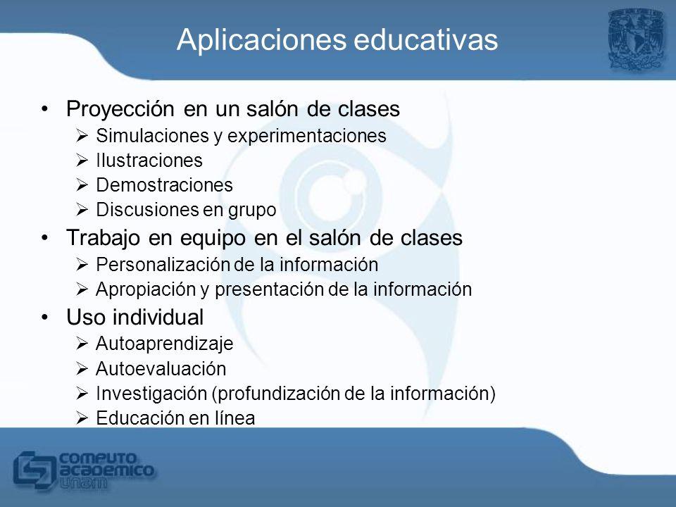 Aplicaciones educativas Proyección en un salón de clases Simulaciones y experimentaciones Ilustraciones Demostraciones Discusiones en grupo Trabajo en