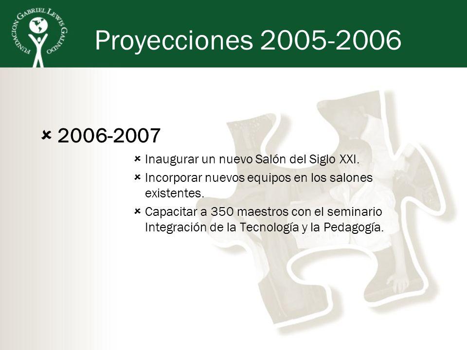 Proyecciones 2005-2006 2006-2007 Inaugurar un nuevo Salón del Siglo XXI. Incorporar nuevos equipos en los salones existentes. Capacitar a 350 maestros