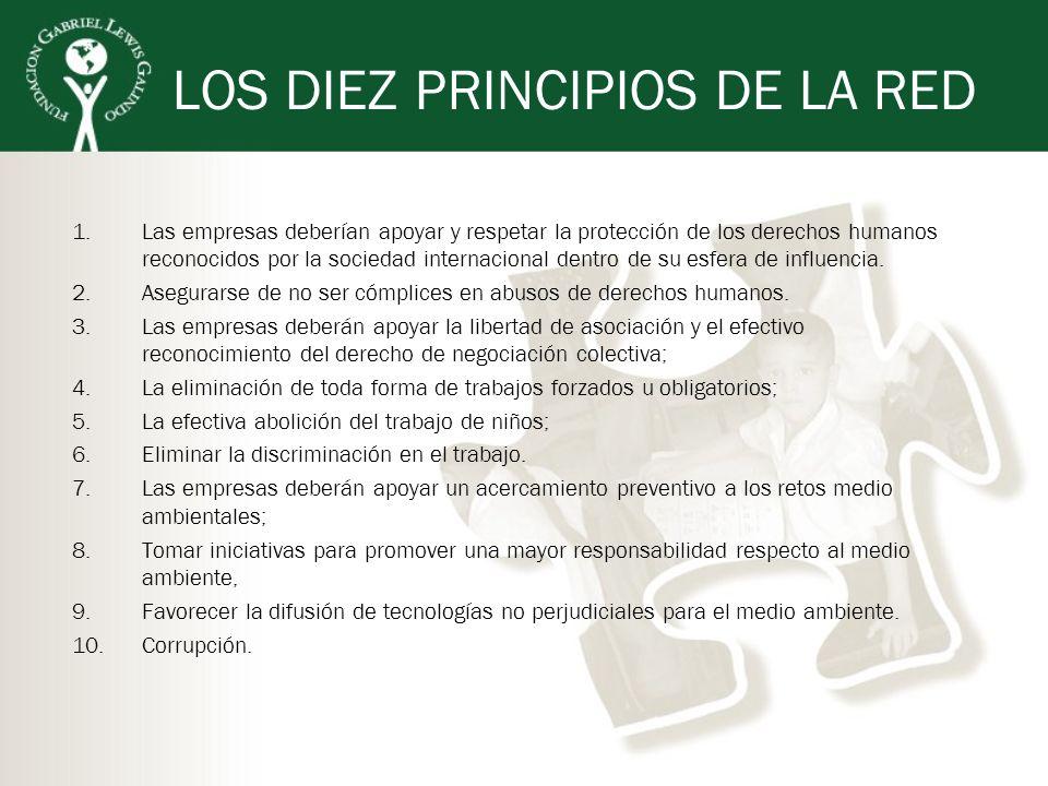 LOS DIEZ PRINCIPIOS DE LA RED 1.Las empresas deberían apoyar y respetar la protección de los derechos humanos reconocidos por la sociedad internaciona