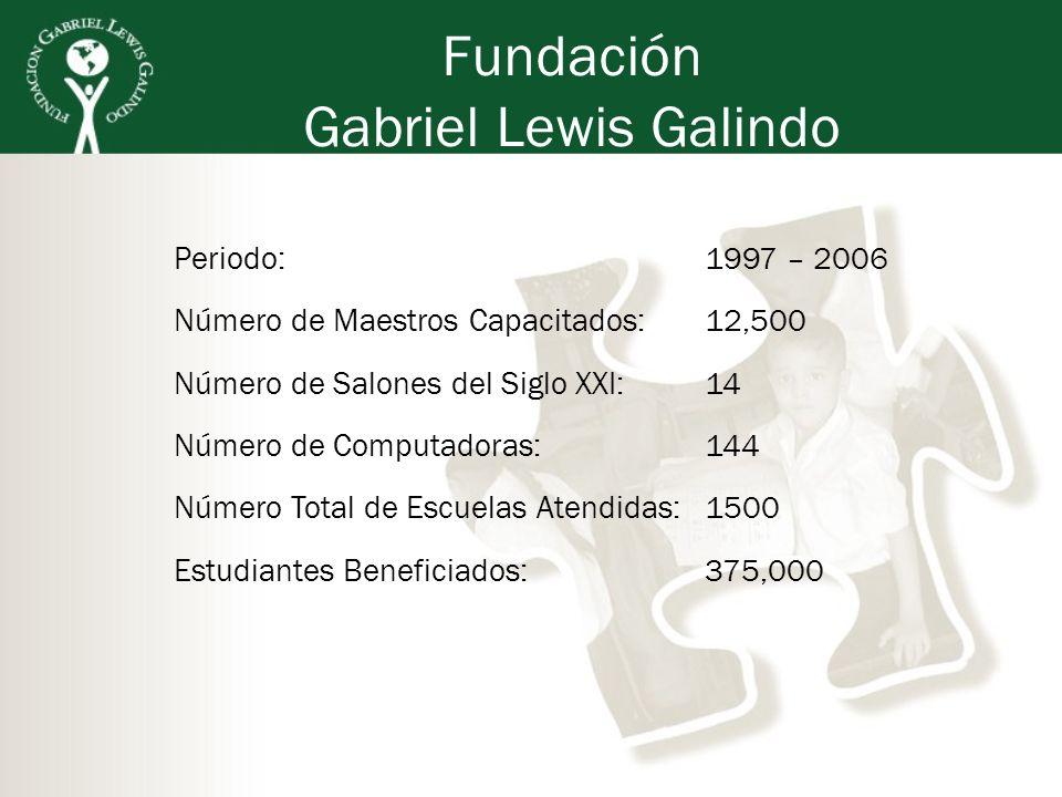 Periodo: 1997 – 2006 Número de Maestros Capacitados: 12,500 Número de Salones del Siglo XXI: 14 Número de Computadoras: 144 Número Total de Escuelas A