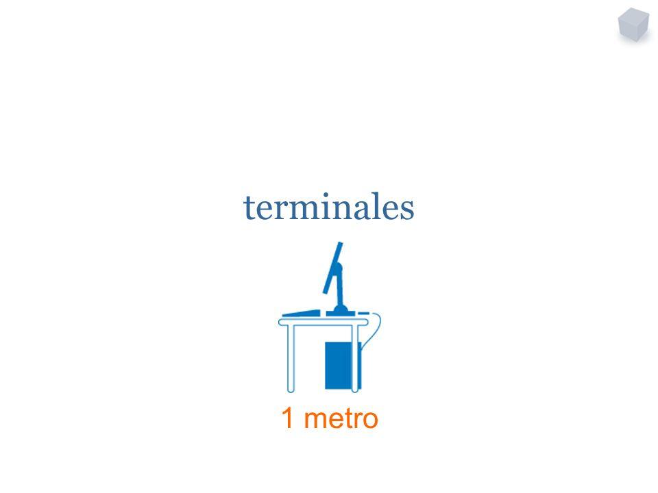 terminales 1 metro