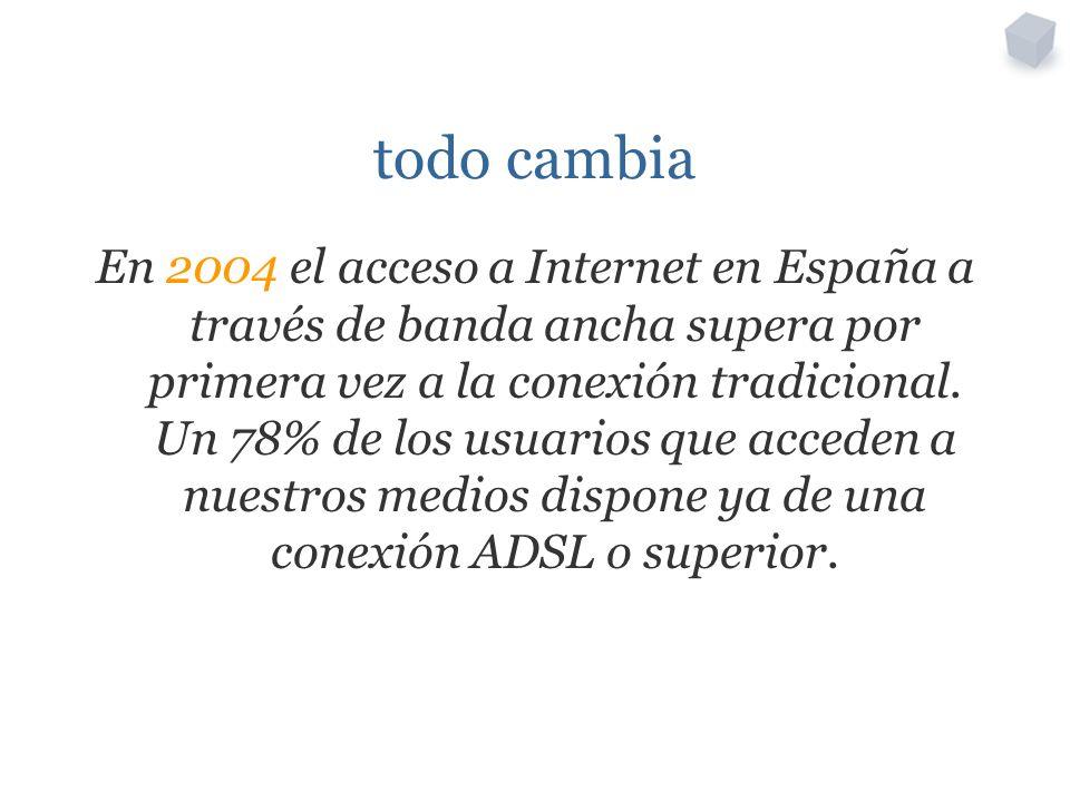 todo cambia En 2004 el acceso a Internet en España a través de banda ancha supera por primera vez a la conexión tradicional. Un 78% de los usuarios qu