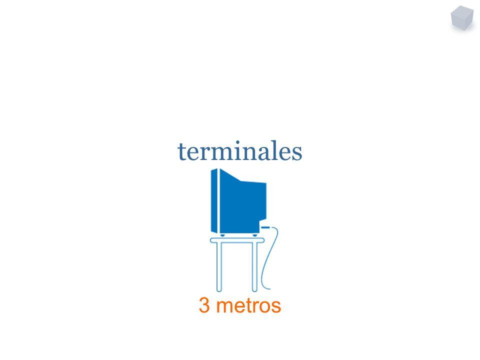terminales 3 metros