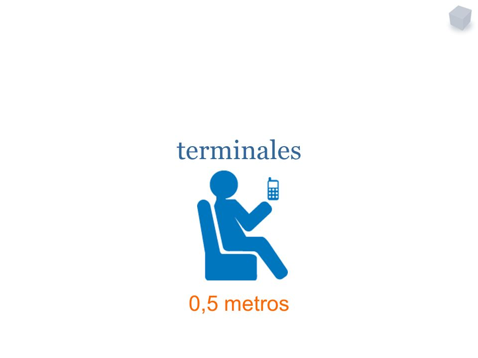 terminales 0,5 metros