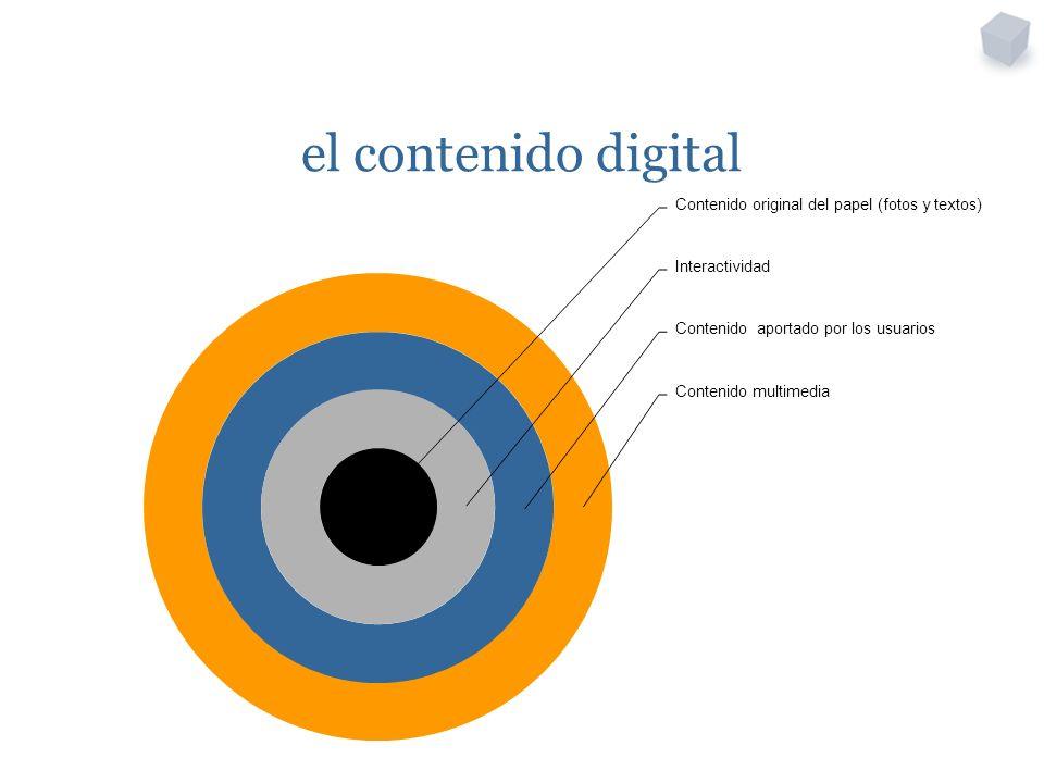 Contenido original del papel (fotos y textos) Interactividad Contenido aportado por los usuarios Contenido multimedia el contenido digital