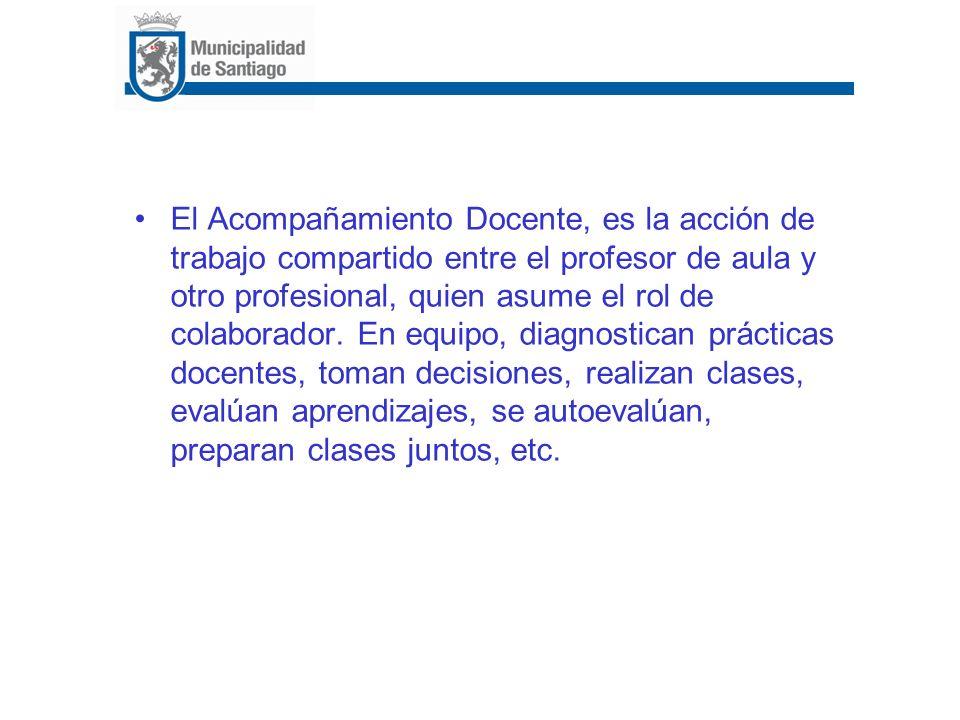 El Acompañamiento Docente, es la acción de trabajo compartido entre el profesor de aula y otro profesional, quien asume el rol de colaborador. En equi