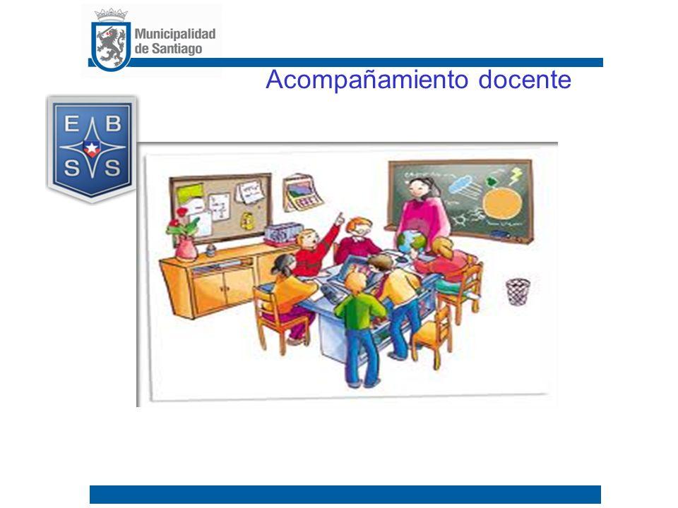 FORMAS DE ACOMPAÑAMIENTO DOCENTE (Dentro y fuera de la sala de clases)
