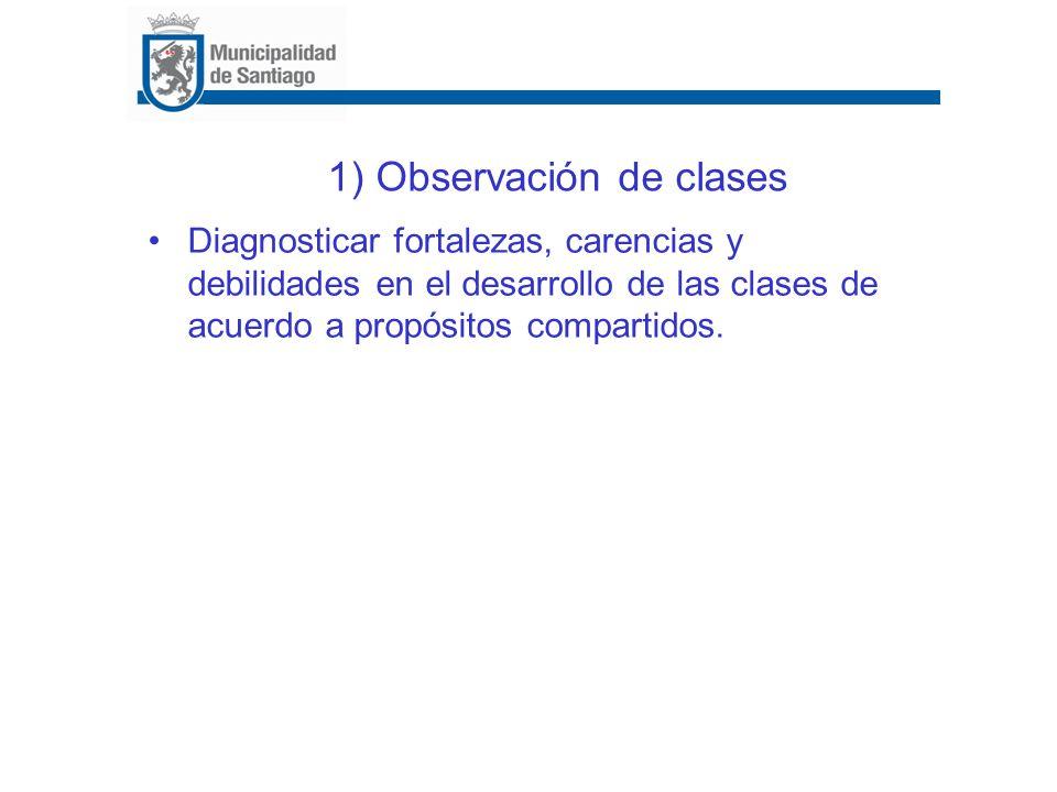 1) Observación de clases Diagnosticar fortalezas, carencias y debilidades en el desarrollo de las clases de acuerdo a propósitos compartidos.