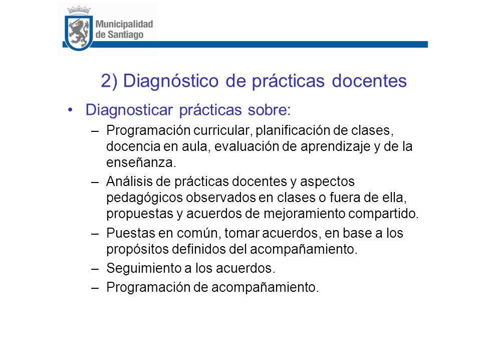2) Diagnóstico de prácticas docentes Diagnosticar prácticas sobre: –Programación curricular, planificación de clases, docencia en aula, evaluación de