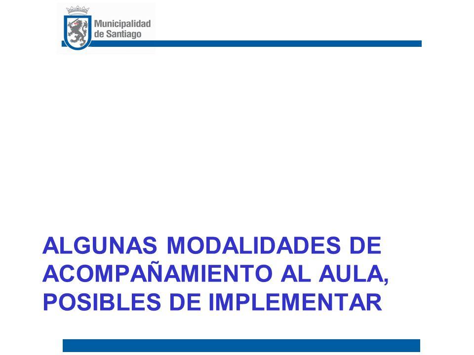 ALGUNAS MODALIDADES DE ACOMPAÑAMIENTO AL AULA, POSIBLES DE IMPLEMENTAR