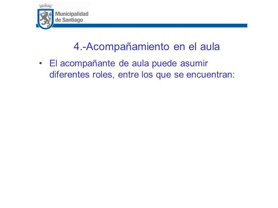 4.-Acompañamiento en el aula El acompañante de aula puede asumir diferentes roles, entre los que se encuentran: