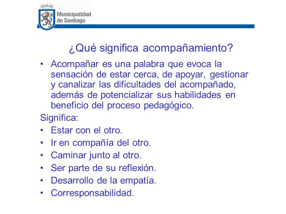 3) Observación del desempeño de los estudiantes en clases Participación.