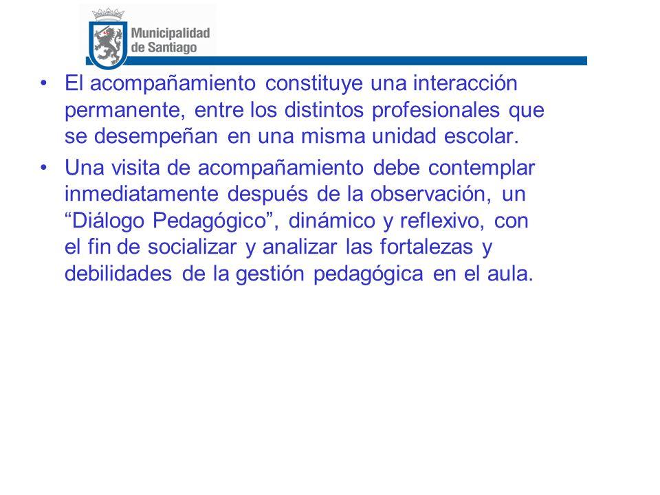 4.2.- Observación participante en el aula Este tipo de acompañamiento se puede desarrollar de tres formas: a) Clase compartida.