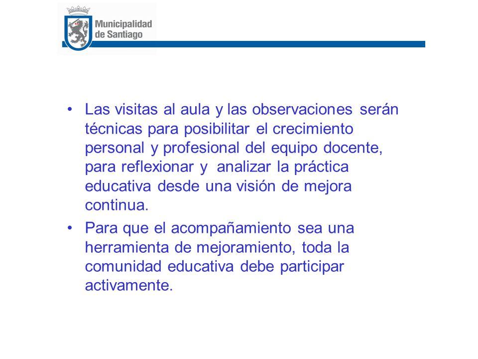 Las visitas al aula y las observaciones serán técnicas para posibilitar el crecimiento personal y profesional del equipo docente, para reflexionar y a