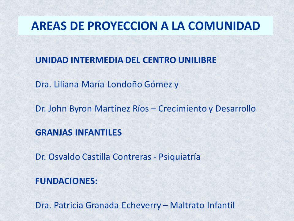 AREAS DE PROYECCION A LA COMUNIDAD UNIDAD INTERMEDIA DEL CENTRO UNILIBRE Dra. Liliana María Londoño Gómez y Dr. John Byron Martínez Ríos – Crecimiento