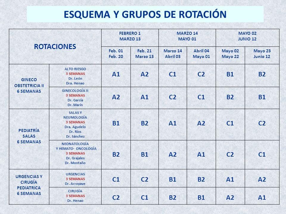 ESQUEMA Y GRUPOS DE ROTACIÓN ROTACIONES FEBRERO 1 MARZO 13 MARZO 14 MAYO 01 MAYO 02 JUNIO 12 Feb. 01 Feb. 20 Feb. 21 Marzo 13 Marzo 14 Abril 03 Abril