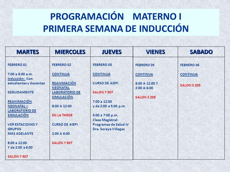 MARTESMIERCOLESJUEVES FEBRERO 01 7:00 a 8:00 a.m. Inducción: Con estudiantes y docentes SEGUIDAMENTE REANIMACIÓN NEONATAL – LABORATORIO DE SIMULACIÓN