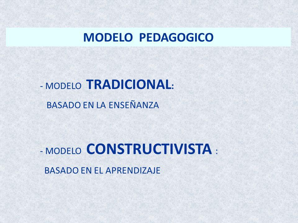 MODELO CONSTRUCTIVISTA - BASADO EN EL APRENDIZAJE INDIVIDUAL -BASADO EN PROBLEMAS - ADQUISICION Y DESARROLLO DE COMPETENCIAS - HORAS DE TRABAJO CON DOCENCIA DIRECTA - HORAS SIN ACOMPAÑAMIENTO RELACION 1 – 1 - VERIFICACION DEL APRENDIZAJE COMO PARTE DE LA EVALUACION.