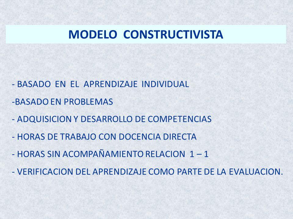 MODELO CONSTRUCTIVISTA - BASADO EN EL APRENDIZAJE INDIVIDUAL -BASADO EN PROBLEMAS - ADQUISICION Y DESARROLLO DE COMPETENCIAS - HORAS DE TRABAJO CON DO