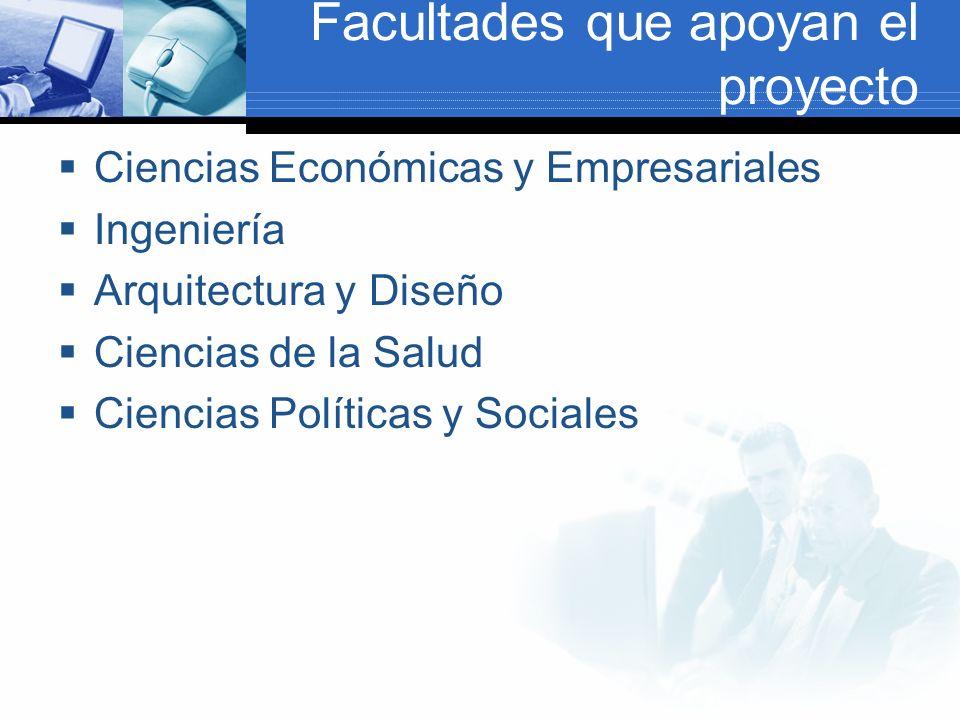 Facultades que apoyan el proyecto Ciencias Económicas y Empresariales Ingeniería Arquitectura y Diseño Ciencias de la Salud Ciencias Políticas y Sociales