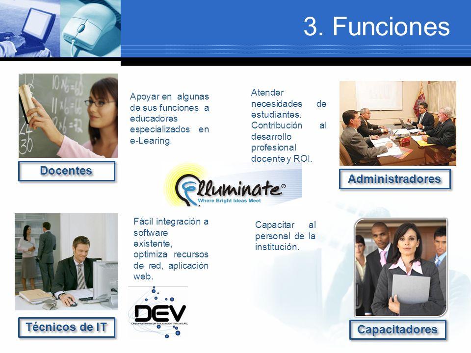 3. Funciones Docentes Administradores Técnicos de IT Capacitadores Apoyar en algunas de sus funciones a educadores especializados en e-Learing. Atende