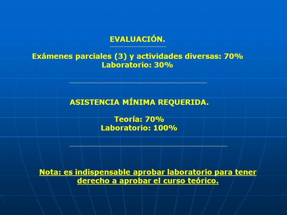 EVALUACIÓN. Exámenes parciales (3) y actividades diversas: 70% Laboratorio: 30% ASISTENCIA MÍNIMA REQUERIDA. Teoría: 70% Laboratorio: 100% Nota: es in