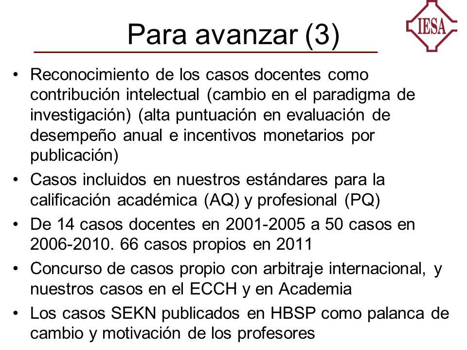 Para avanzar (3) Reconocimiento de los casos docentes como contribución intelectual (cambio en el paradigma de investigación) (alta puntuación en evaluación de desempeño anual e incentivos monetarios por publicación) Casos incluidos en nuestros estándares para la calificación académica (AQ) y profesional (PQ) De 14 casos docentes en 2001-2005 a 50 casos en 2006-2010.