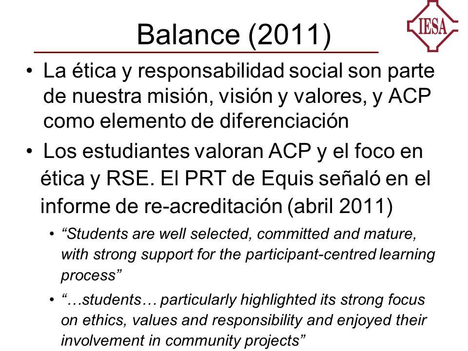 Balance (2011) La ética y responsabilidad social son parte de nuestra misión, visión y valores, y ACP como elemento de diferenciación Los estudiantes valoran ACP y el foco en ética y RSE.