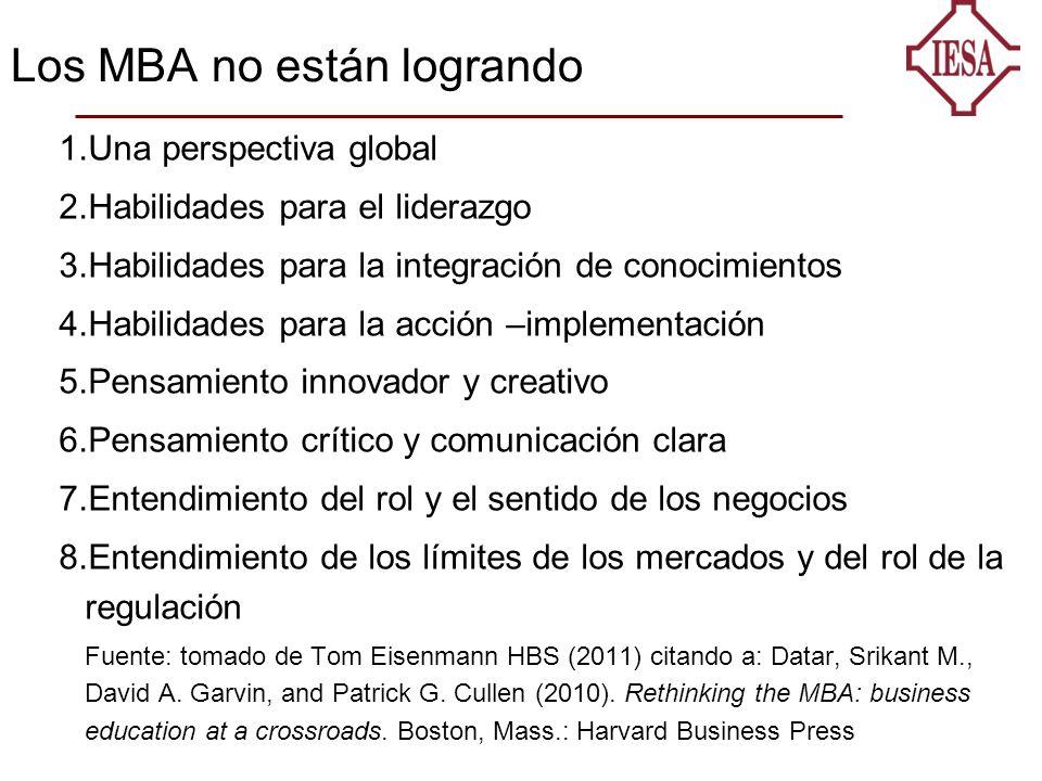 Los MBA no están logrando 1.Una perspectiva global 2.Habilidades para el liderazgo 3.Habilidades para la integración de conocimientos 4.Habilidades para la acción –implementación 5.Pensamiento innovador y creativo 6.Pensamiento crítico y comunicación clara 7.Entendimiento del rol y el sentido de los negocios 8.Entendimiento de los límites de los mercados y del rol de la regulación Fuente: tomado de Tom Eisenmann HBS (2011) citando a: Datar, Srikant M., David A.