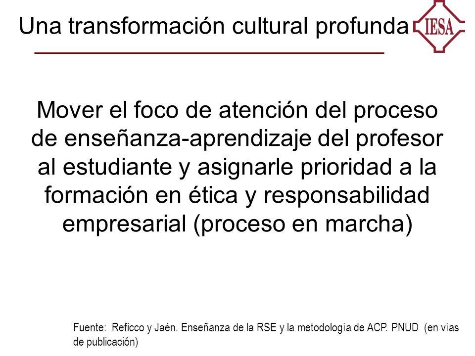 Una transformación cultural profunda Mover el foco de atención del proceso de enseñanza-aprendizaje del profesor al estudiante y asignarle prioridad a la formación en ética y responsabilidad empresarial (proceso en marcha) Fuente: Reficco y Jaén.