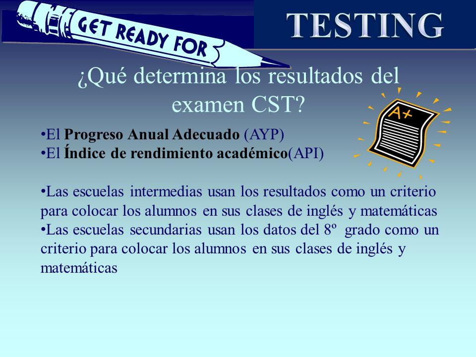 ¿Qué determina los resultados del examen CST? El Progreso Anual Adecuado (AYP) El Índice de rendimiento académico(API) Las escuelas intermedias usan l