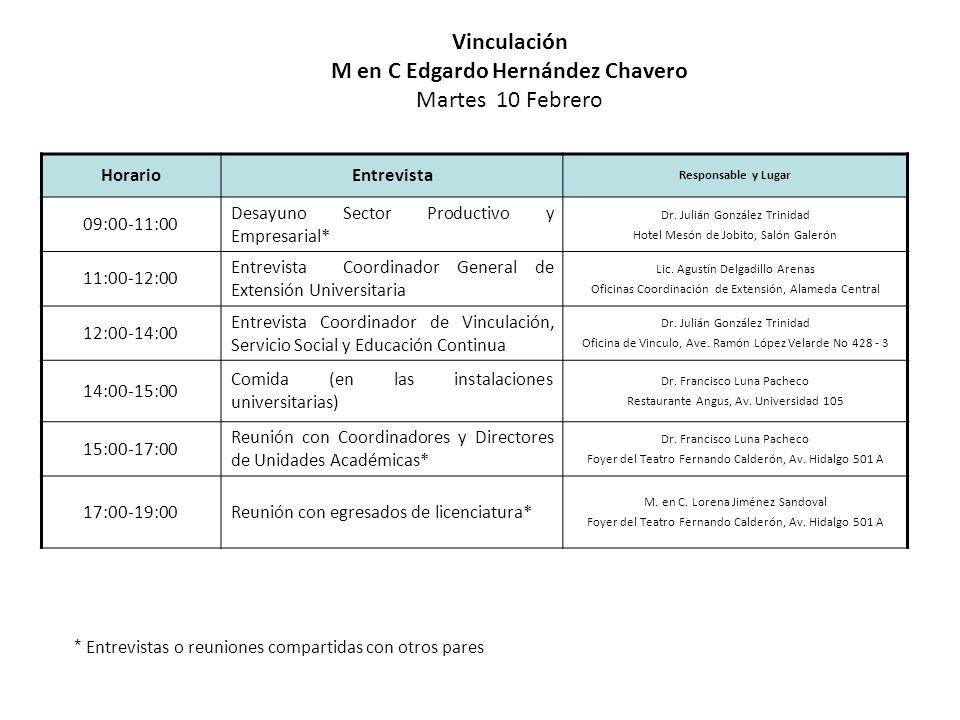 HorarioEntrevista Responsable y Lugar 09:00-11:00 Desayuno Sector Productivo y Empresarial* Dr. Julián González Trinidad Hotel Mesón de Jobito, Salón