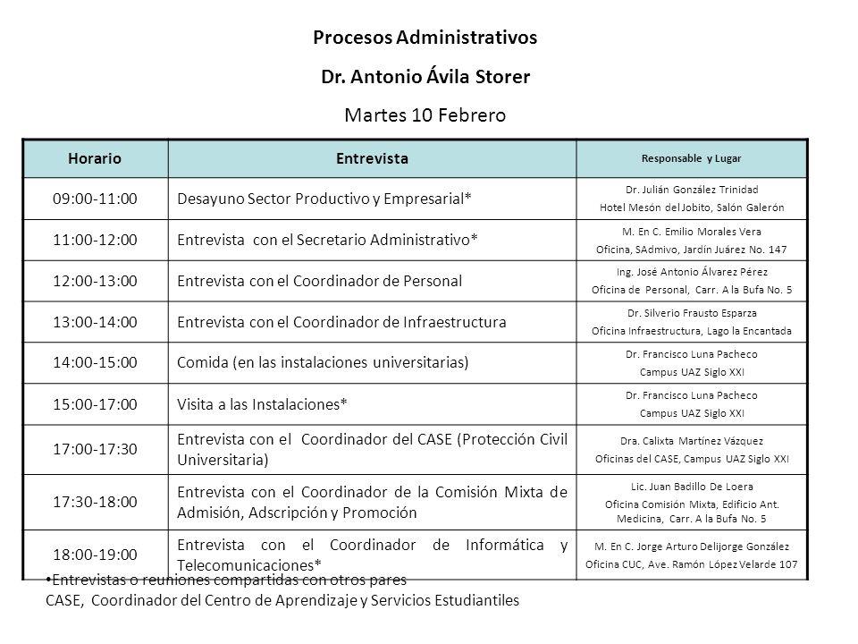 HorarioEntrevista Responsable y Lugar 09:00-11:00Desayuno Sector Productivo y Empresarial* Dr. Julián González Trinidad Hotel Mesón del Jobito, Salón