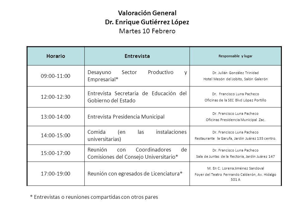 HorarioEntrevista Responsable y lugar 09:00-11:00 Desayuno Sector Productivo y Empresarial* Dr. Julián González Trinidad Hotel Mesón del Jobito, Salón
