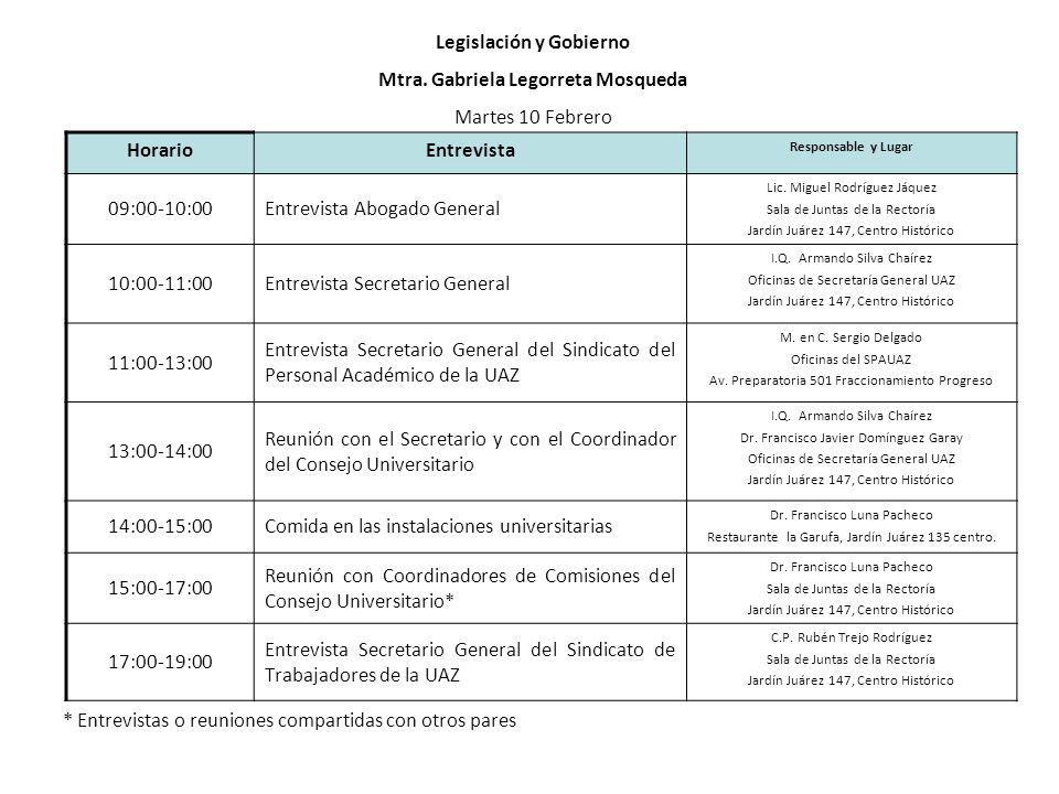 HorarioEntrevista Responsable y Lugar 09:00-11:00 Entrevista Secretario Técnico de la Unidad de Planeación Dr.