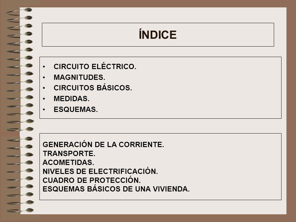 INSTALACIÓN DE ENLACE EN UN EDIFICIO